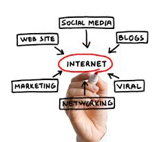 Establish Online Web Presence